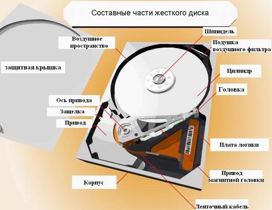 gestkii disk